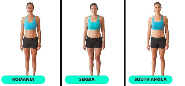 Ideální postava: Rumunsko, Srbsko, Jihoafrická republika
