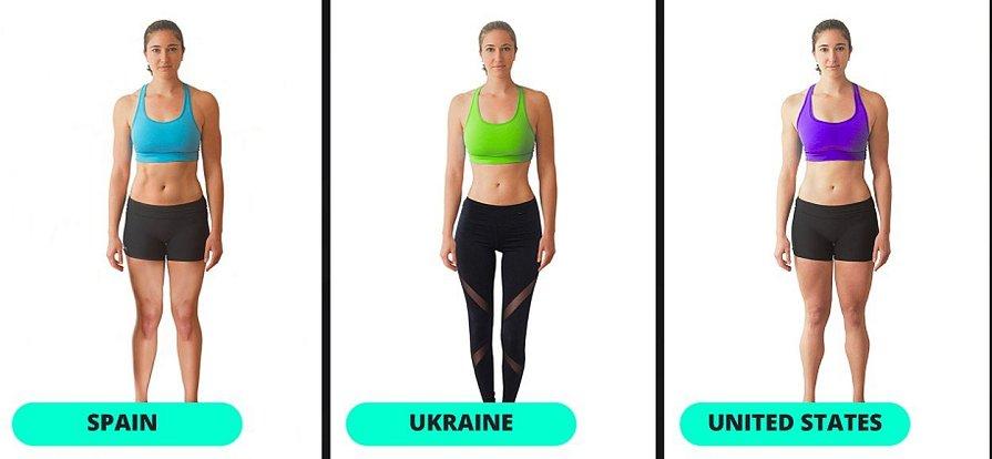Ideální postava: Španělsko, Ukrajina, USA