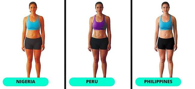 Ideální postava: Nigérie, Peru, Filipíny