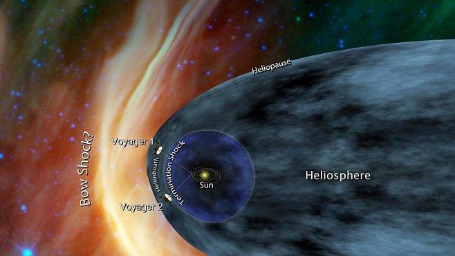 Lidstvo opouští sluneční soustavu. Venku potkáme jen tmu a chlad