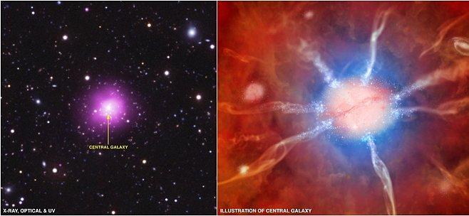 Obří matka všech galaxií porodí za den víc hvězd než Mléčná dráha za rok