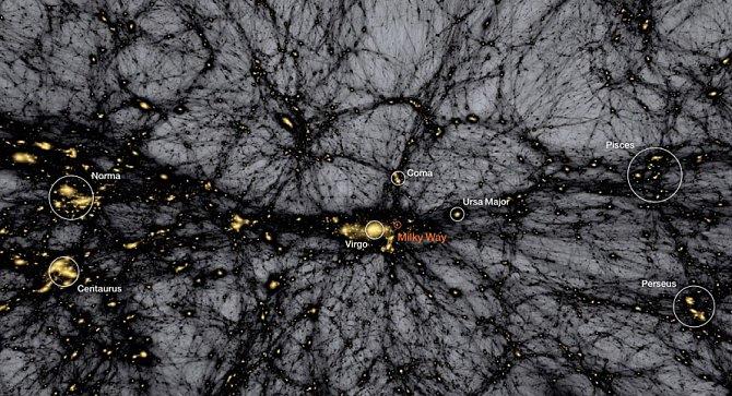 Temnou hmotu nevidíme, ale její gravitace formuje to, co vidíme znaší polohy uvnitř Galaxie. Tato počítačová simulace, která nahlíží na naše kosmické sousedství zvnějšku, je rekonstrukcí sítě temné hmoty, která dovedla galaxie na jejich místo.
