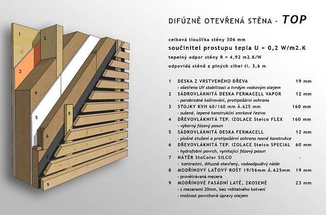 Dřevěný domek  14
