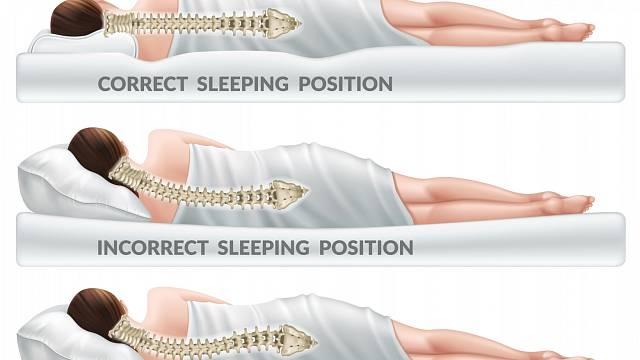 kvalitni spani