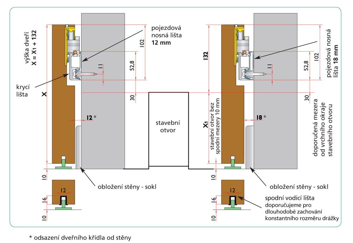 Posuvne Dvere Na Stenu Podrobnosti Pro Stavbu Dum A Zahrada