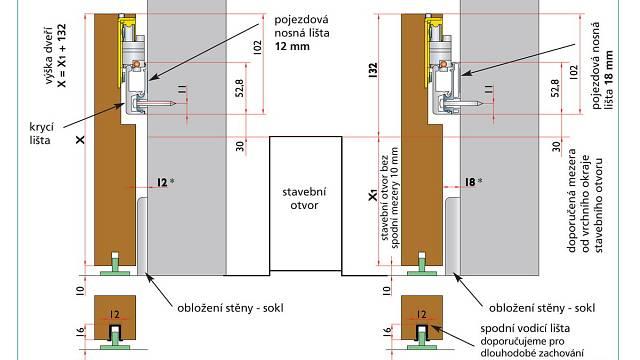 Takhle vypadá technická specifikace posuvů M&T v pohledové liště. U posuvů s garnýží je stavební výška ještě o kousek vyšší.