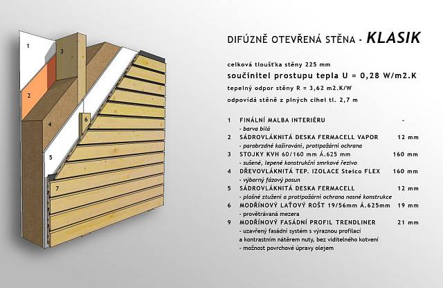 Dřevěný domek  13