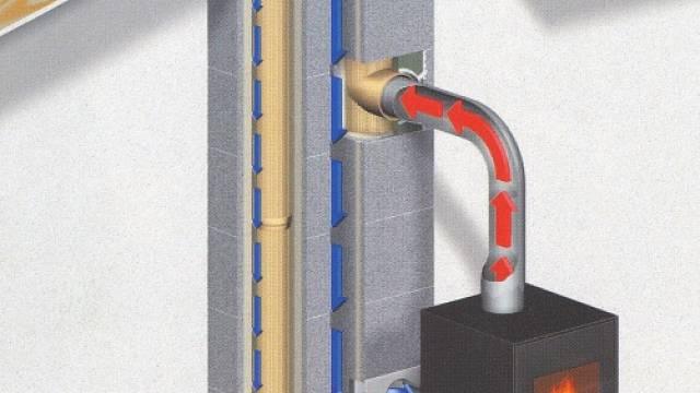 Moderní komíny dokážou obsloužit kamna s různými palivy a technikou spalování a jsou schopny jim i přivést potřebný vzduch.