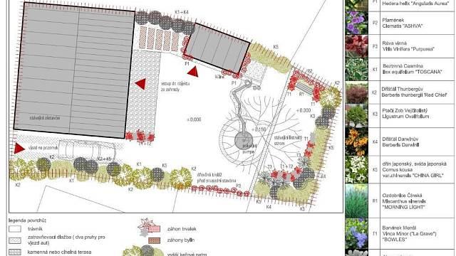 Plánovaný stav s vodními prvky a bahništěm pro děti