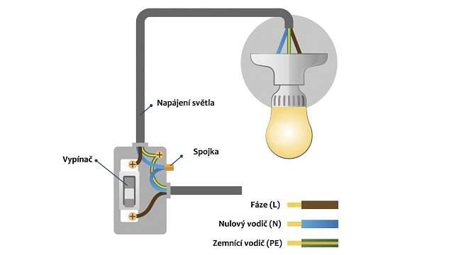 Zapojení vypínače světla