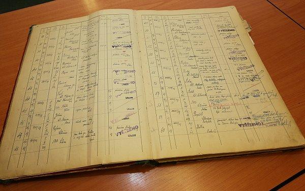 Nálezy se zapisují do protokolů, souběžně ale ido knihy, kterou zavedl úřad už před 70lety
