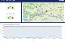 Náhled webové aplikace sledující kvalitu ovzduší v Litoměřicích