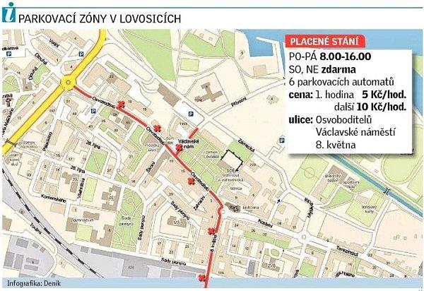 Parkovací zóny vLovosicích.