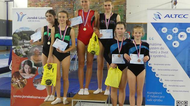 Synchronní dvojice dívek 13-14 let. Uprostřed duo Švábíková/Kočí (Kampa Praha/Litoměřice).