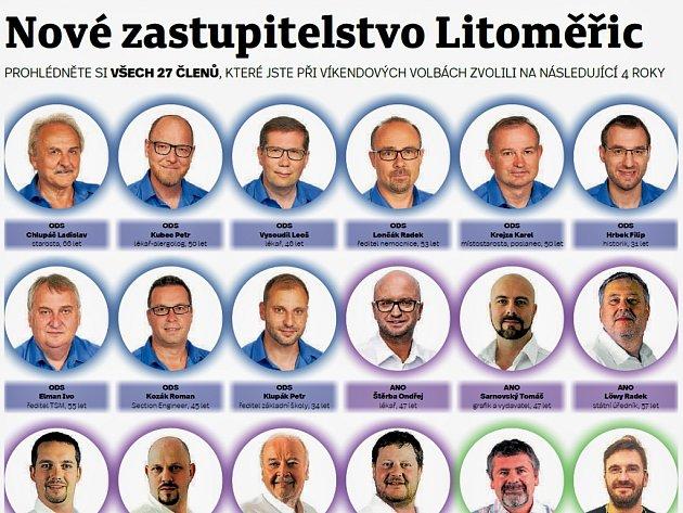 Zastupitelé Litoměřic po komunálních volbách v říjnu 2018