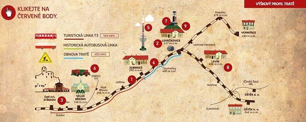 Spolek Zubrnická museální železnice nabízí na svém webu také interaktivní turistickou mapu.