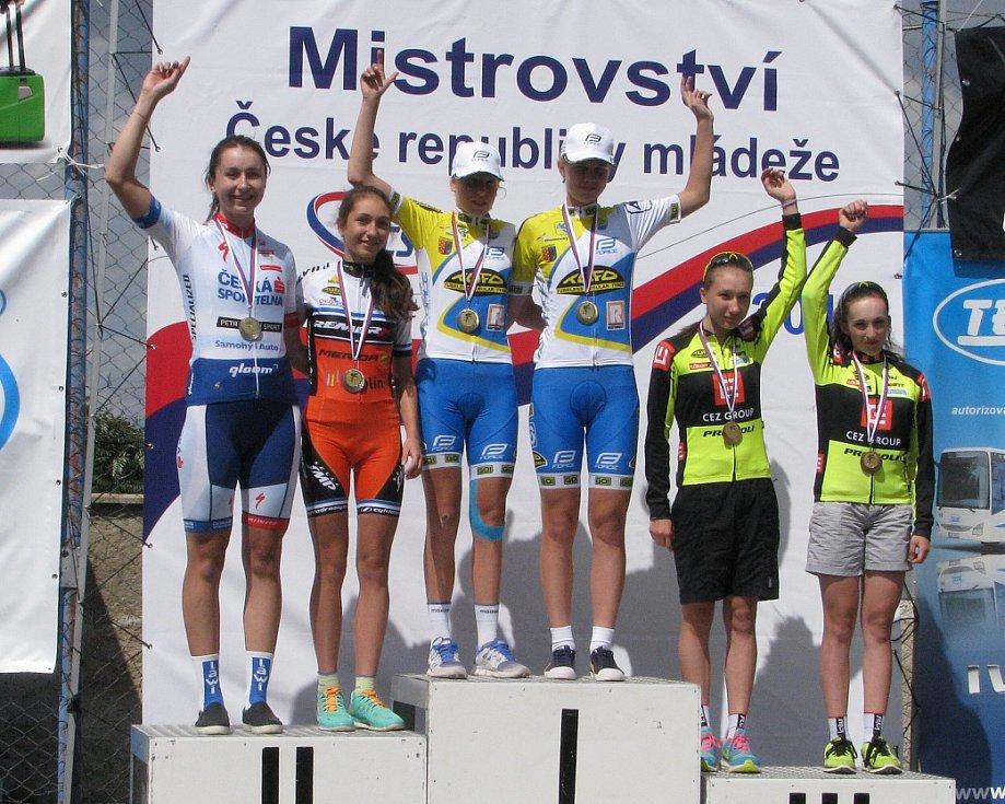 Mistrovství ČR mládeže v časovce