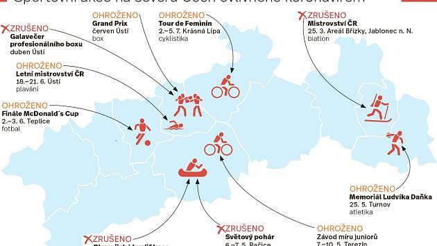 Koronavirus ovlivňuje sportovní dění na severu Čech.
