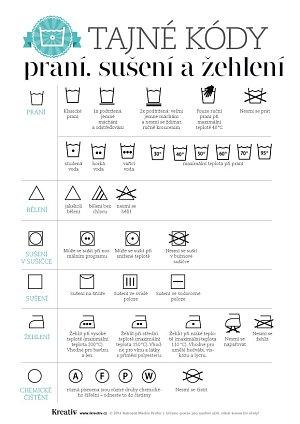 Háčkování kódy pro praní, sušení a žehlení