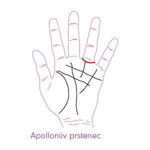 Apollonův prstenec