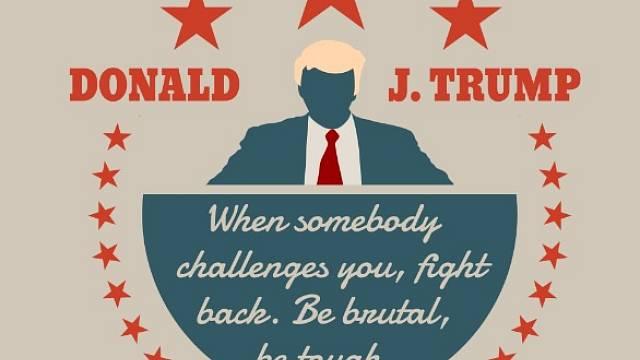 Donald J. Trump vzkazuje všem okolo. Buďte tvrdí.