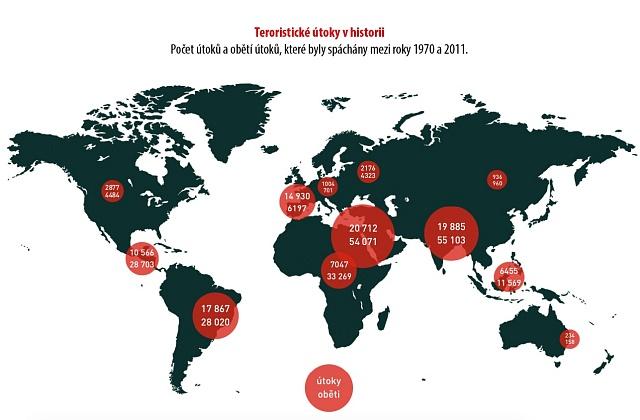 Počet obětí teroristických útoků mezi roky 1970a 2011.