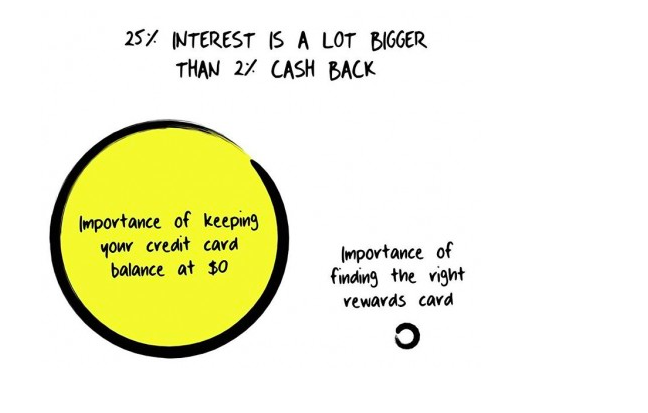 Bonus za platbu kreditkou je k ničemu