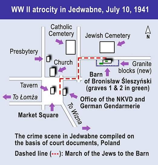 Mapa Jedwabneho s vyznačením průběhu masakru