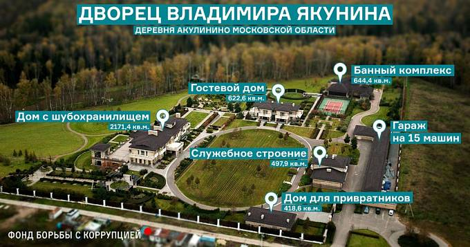 Jakuninův rekreační objekt, jak jej loni v květnu Rusům představil Alexej Navalnyj