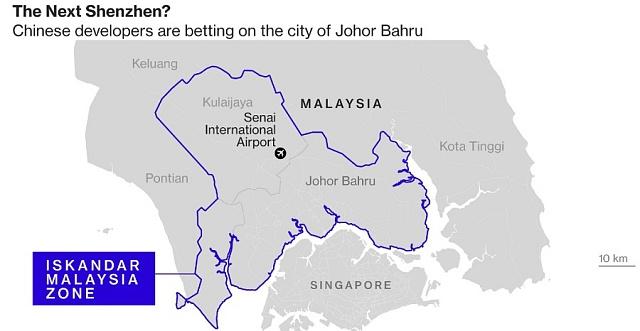 Čínští investoři věří lokalitě Johor Bahru
