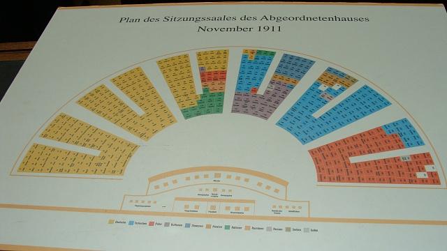Složení dolní komory Říšské rady ve Vídni po volbách vroce 1911: Němečtí poslanci (žlutí) byli vmenšině, čeští poslanci jsou znázorněni modře
