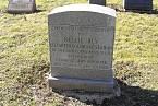 Nellie Bly zemřela 27. ledna 1922 a byla pohřbena v Bronxu