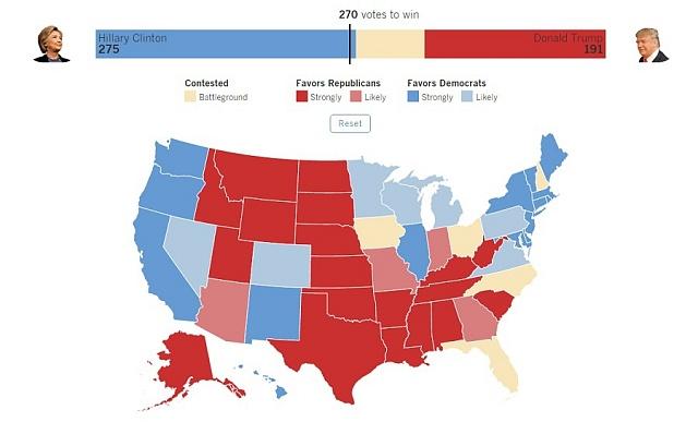 Rozložení preferencí mezi demokraty a republikány.
