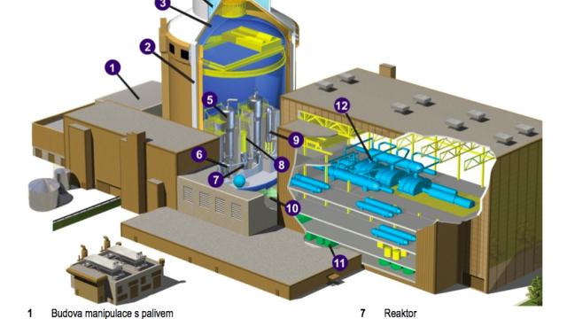 Průřez reaktorem typu AP1000, který nabízí americký Westinghouse.