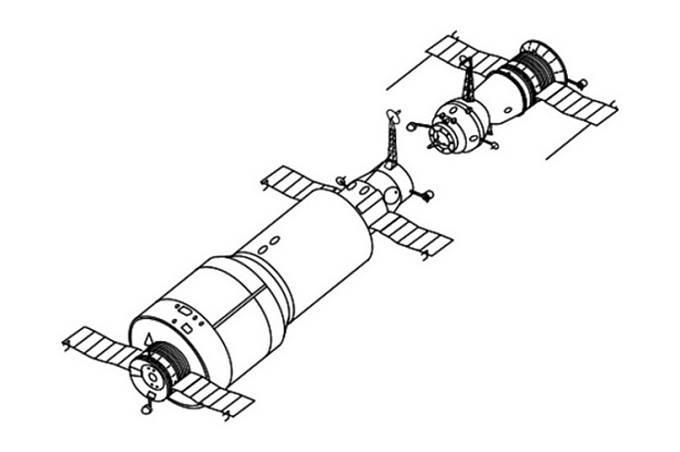 Nákres spojení orbitální stanice Saljut 1 s vesmírnou lodí Sojuz 11