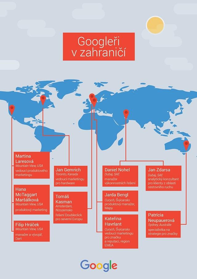 Významní čeští Googleři vzahraničí