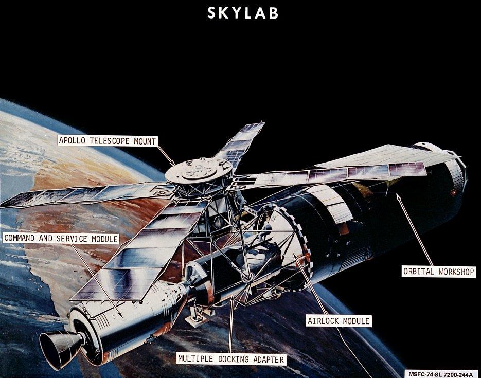 Schéma orbitální vesmírné stanice Skylab