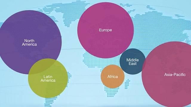 Centrum bohatství se přesouvá z Ameriky do Asie.