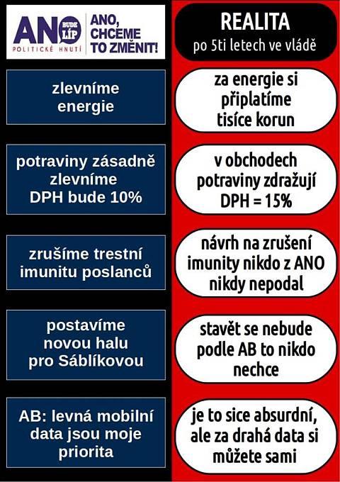 Svérázné ekonomické názory ministryně průmyslu a obchodu Marty Novákové budí posměch