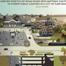 Město blízké budoucnosti se solárními panely ve veřejném prostoru