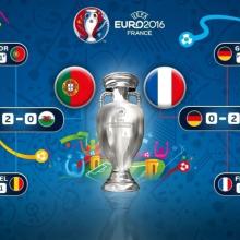 Vyřazovací část EURO 2016