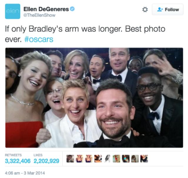 Rekordní tweet moderátorky Ellen DeGeneres zpředávání Oscarů 2014