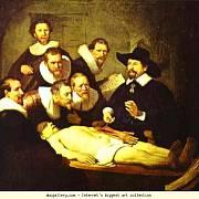 Rembrandt van Rijn: Hodina anatomie doktora Tulpa, 1632