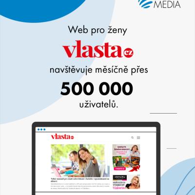 Návštěvnost webu VLASTA.CZ