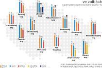 INFOGRAFIKA volební potenciál krajské volby