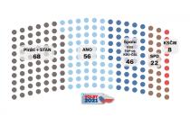 Volební model Deníku, 20. května 2021
