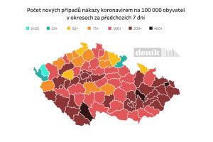 Nakažení covidem v okresech. K 25. říjnu 2021.
