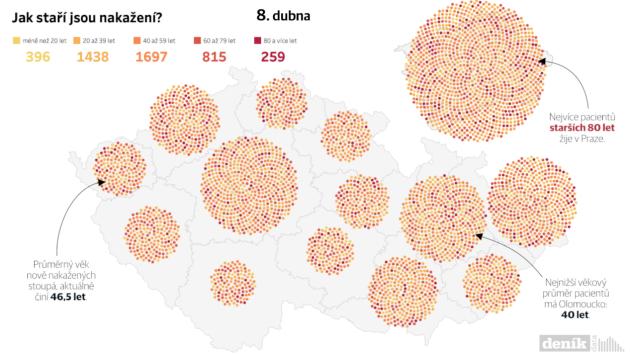 Šíření epidemie koronaviru v Česku