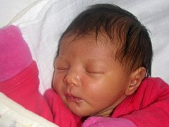 Laura Hangurbadžová se narodila 23. března 2018 v 18.10 hodin mamince Sandře Hangurbadžové ze Žatce. Vážila 2680 g a měřila 48 cm.
