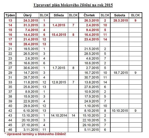 Plán blokového čištění vLounech pro rok 2015